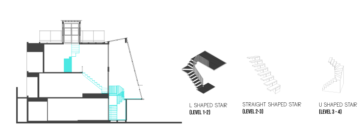 6. Stairs design - 3500mm House