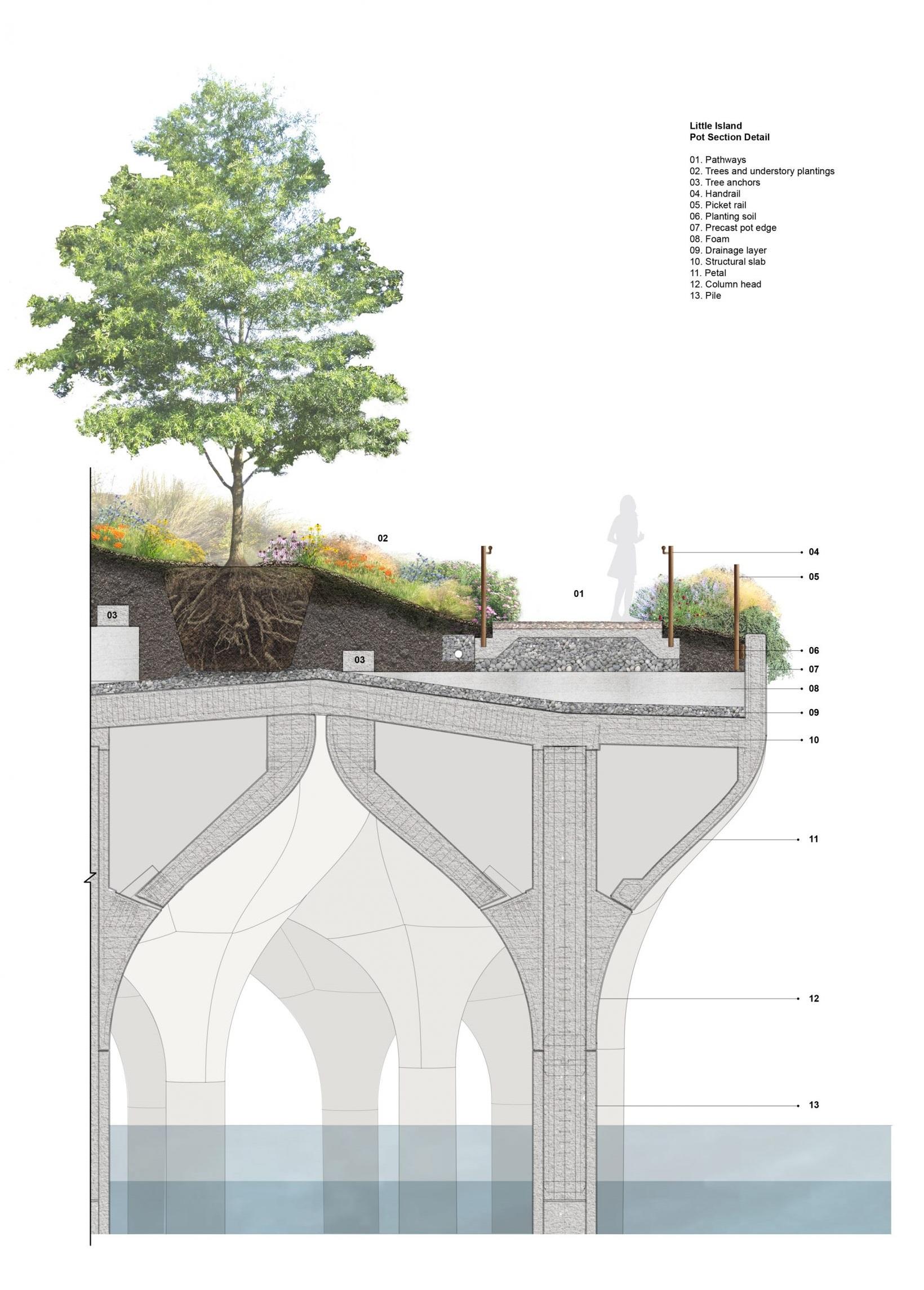 LITTLE ISLAND PULAU KECIL BERKONTUR DI SISI BARAT MANHATTAN NEW YORK DSGNTALK ARCHITECTURE USA